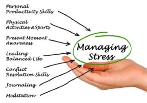 sress management stategies